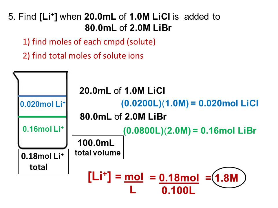5. Find [Li+] when 20.0mL of 1.0M LiCl is added to